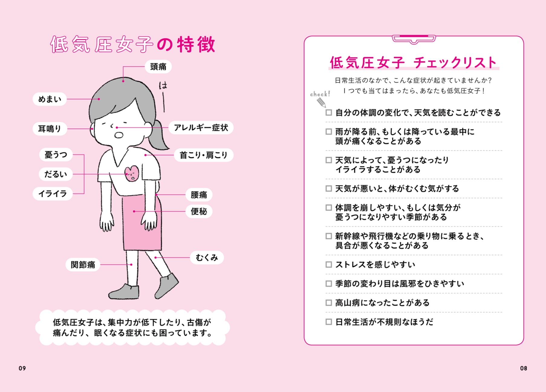 薬 低 気圧 頭痛