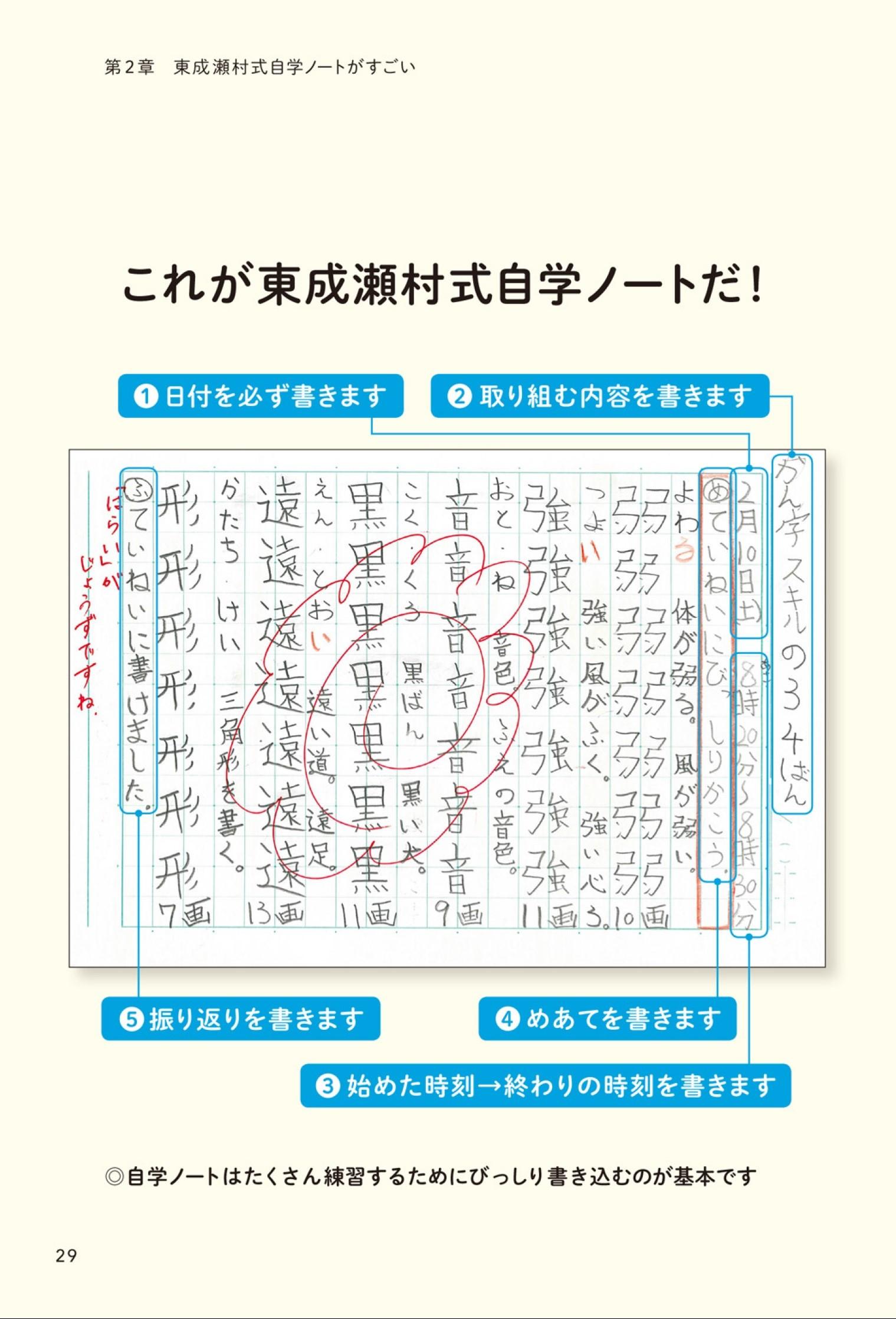 gakuryoku2.jpg