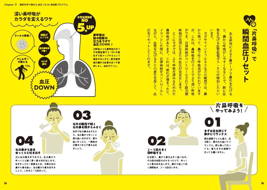 写真は、片鼻呼吸を説明するページ