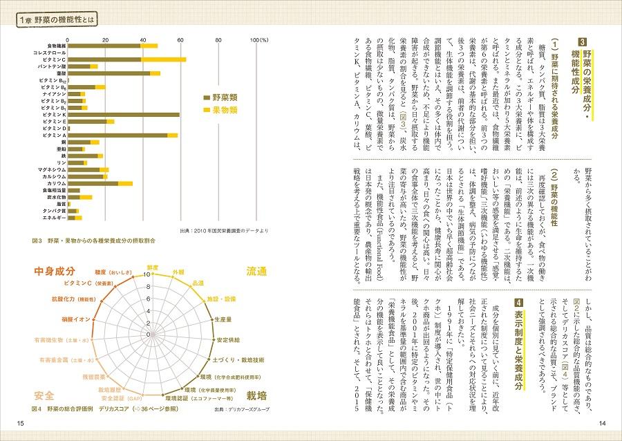 写真は、野菜の機能性について解説するページ