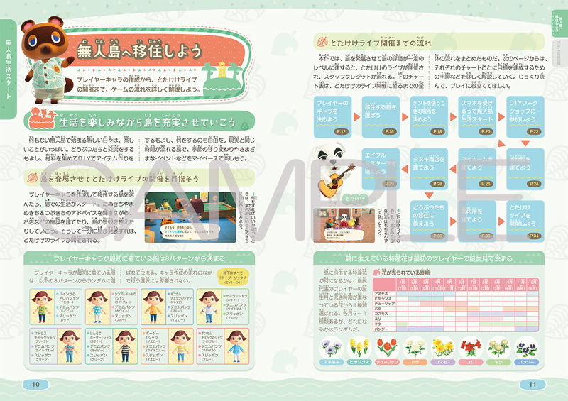 写真は、ゲームフローを解説するページのサンプル(提供:KADOKAWA)