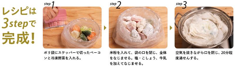 写真は、3ステップで完成するレシピの例(提供:東京法令出版)