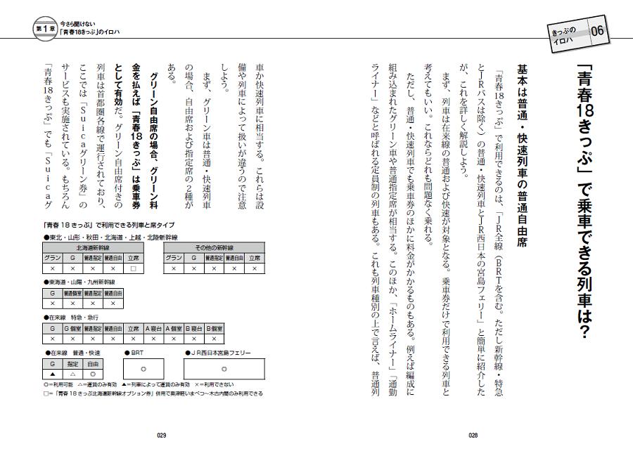 写真は、「青春18きっぷ」で乗車できる列車を解説するページ/『旅鉄HOW TO 007 60歳からの青春18きっぷ入門』(天夢人)より