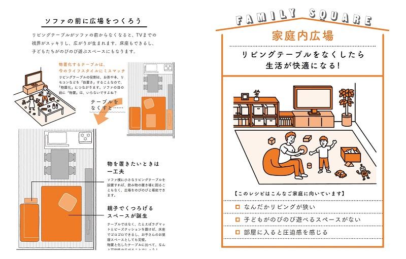 画像は、『家事でモメない部屋づくり』(ディスカヴァー・トゥエンティワン)より。家庭のタイプごとにぴったりなモヨウ替えを紹介