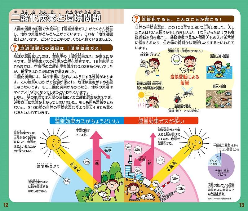 画像は、『二酸化炭素を調べよう』(学研プラス)より。課題レポートなどにも役立つガイドブック付き