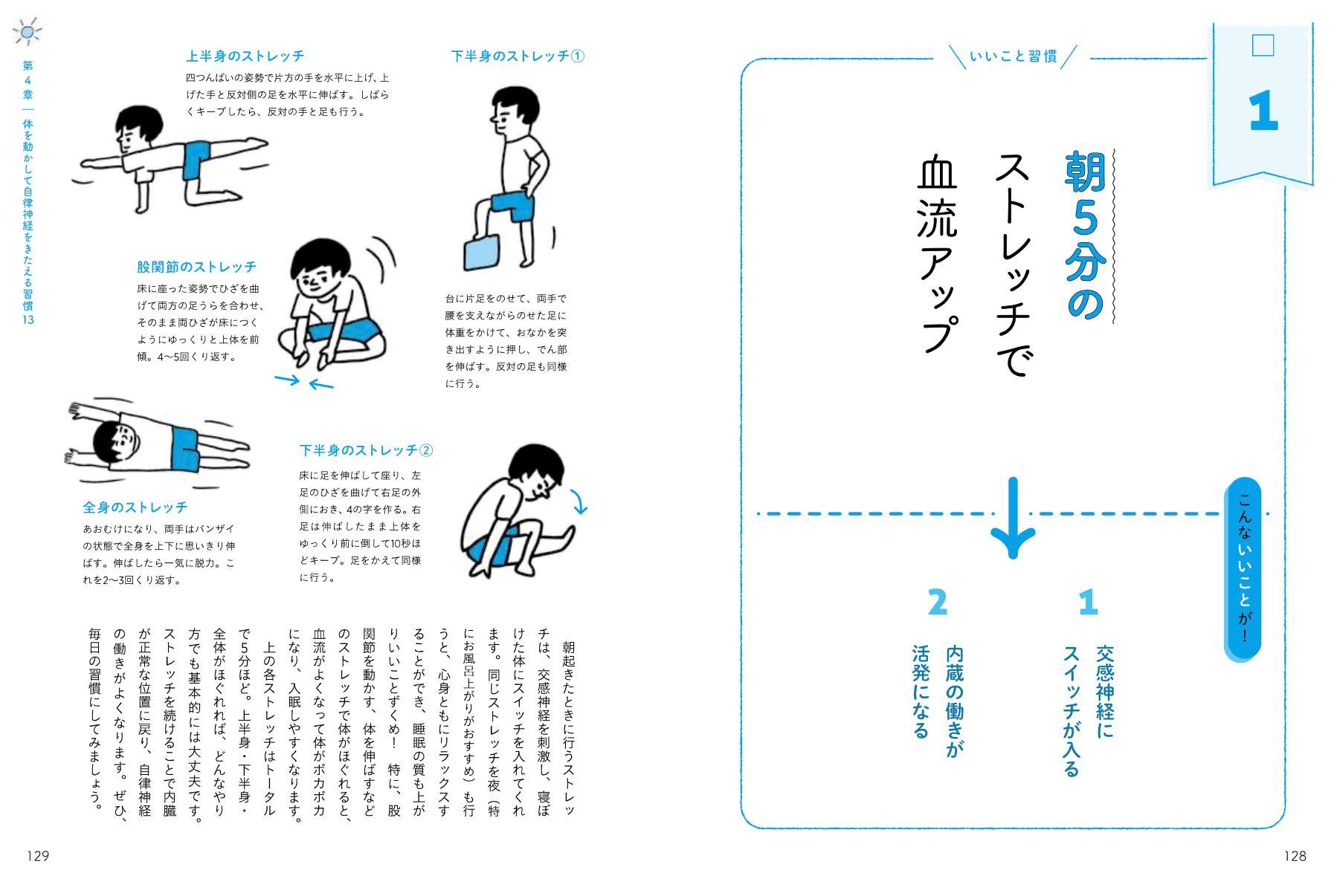 kodomoiikoto_sub3.jpg