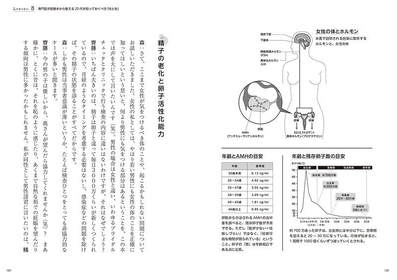 画像は、『「妊娠できるか検査」に行ってみた 20代でも要注意! 知っておくべき妊娠・不妊・避妊』(KADOKAWA)より。