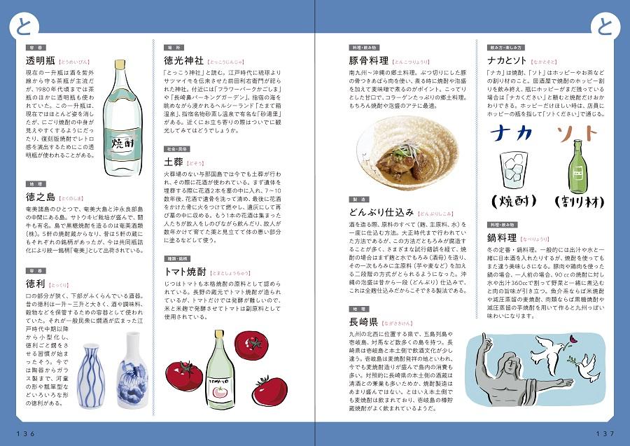 写真は、「と」から始まる焼酎に関する知識/『焼酎語辞典』(誠文堂新光社)より
