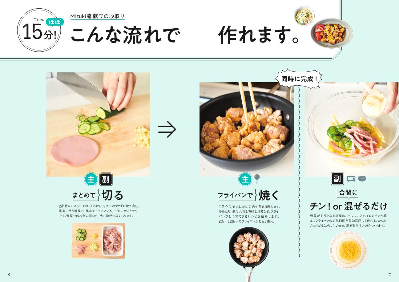 画像は、作り方の基本的な流れを解説したページ。『15分でいただきます!Mizukiの2品献立』(マガジンハウス)より