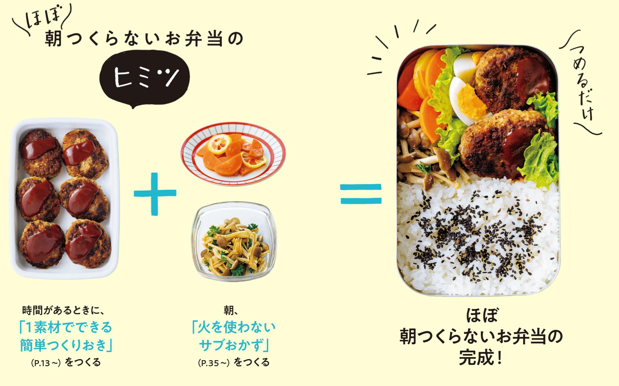 「ほぼ朝作らないお弁当」のヒミツ