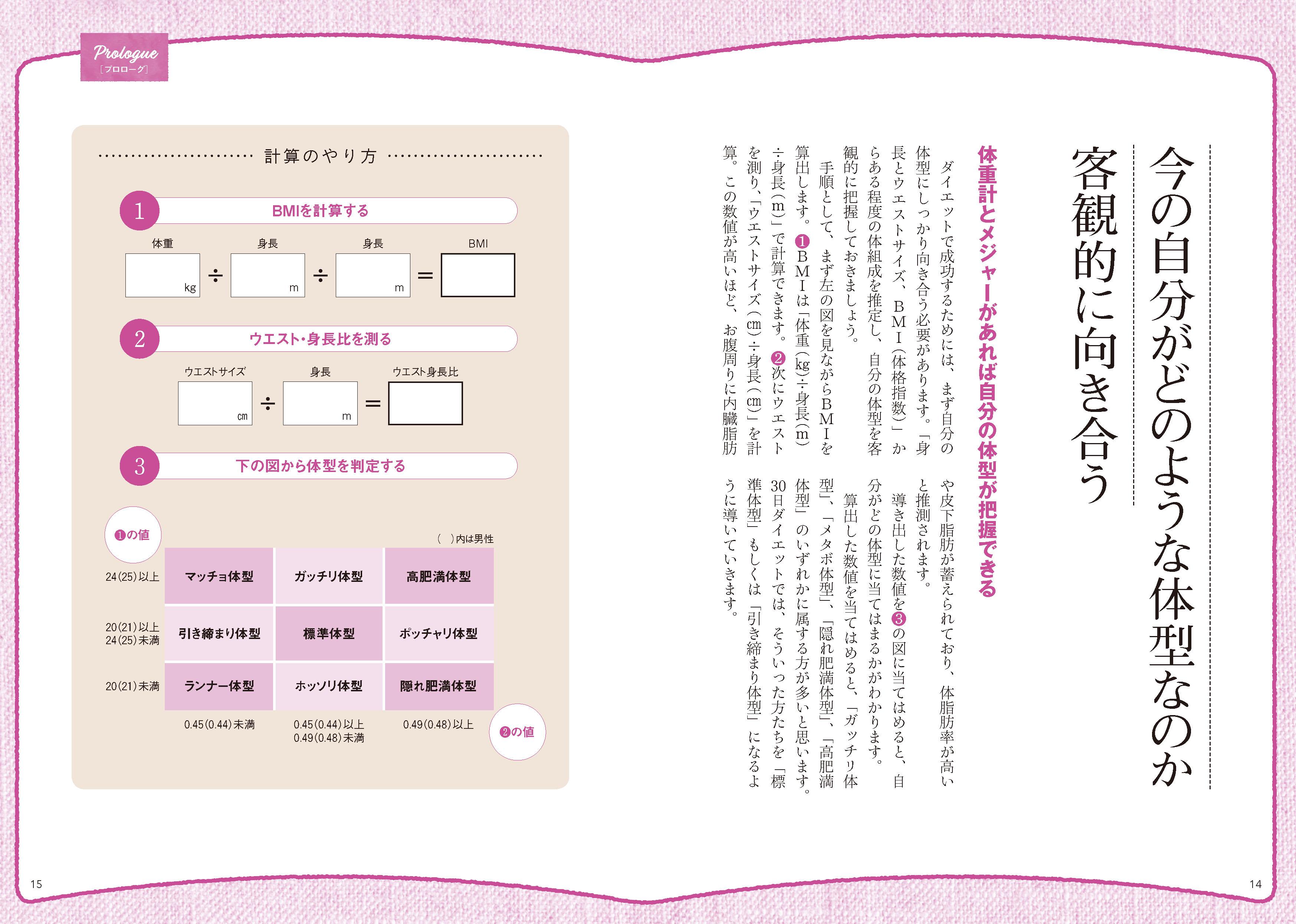 画像は、『1日1ページで痩せるダイエット最強の教科書』(日本文芸社)より。自分の体型と客観的に向き合うページ