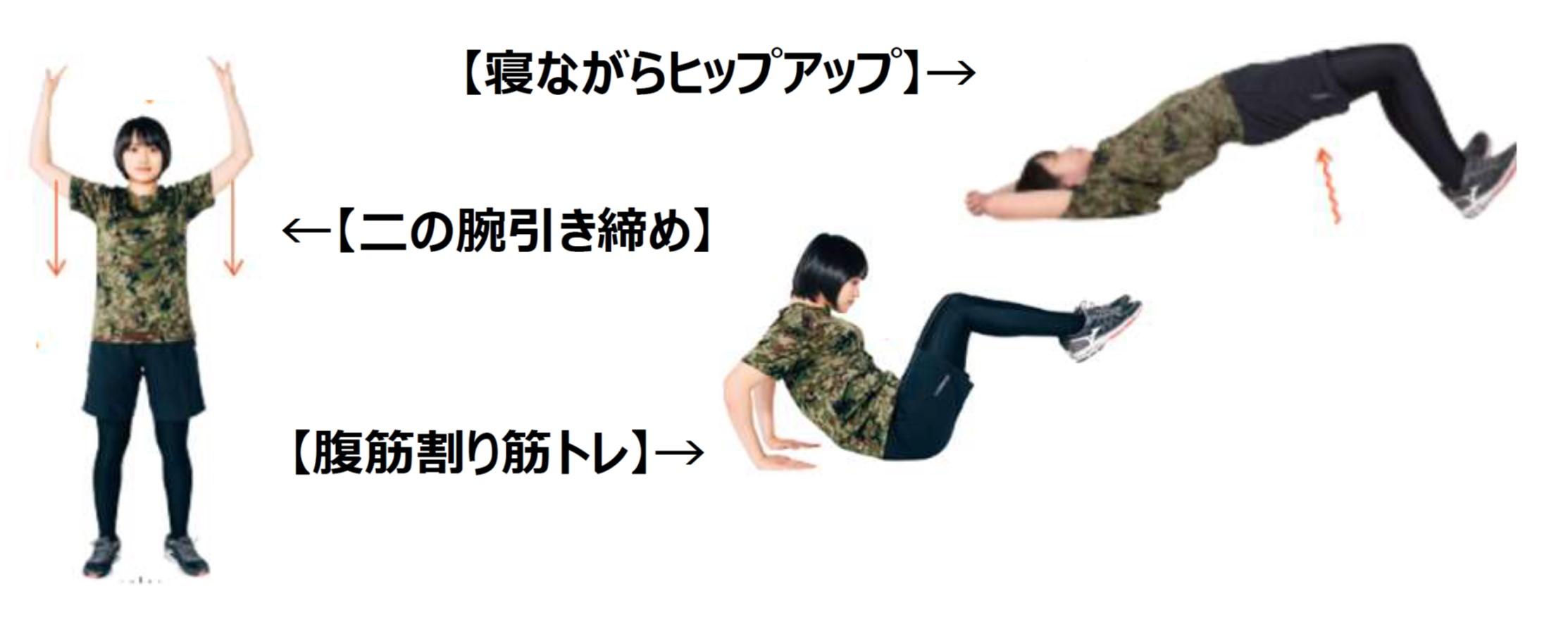 画像は、『YouTubeで超人気! 元女性自衛官かざりの即やせダイエット個人授業』(宝島社)より