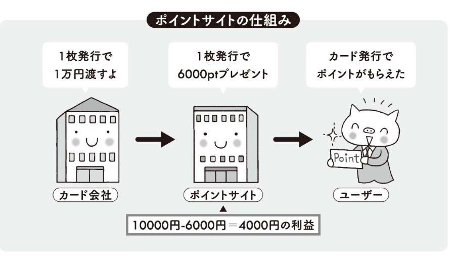 20210530_めざせFIRE7.jpg