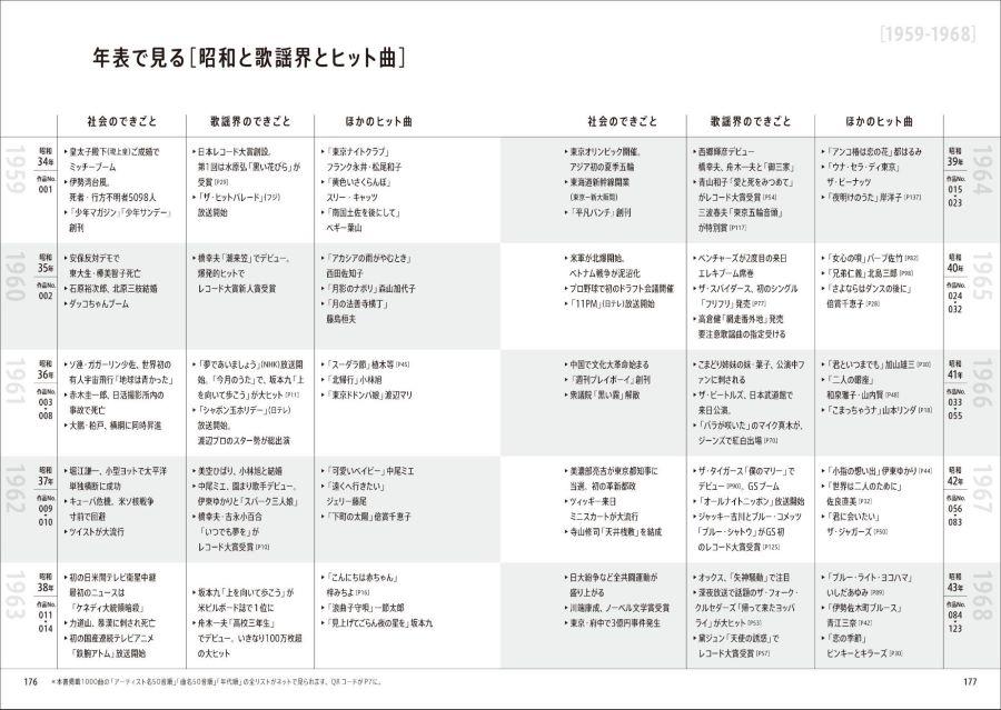 20210609_昭和レコード超画文報6.jpg