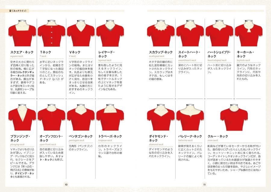20210613_ファッションパーツ図鑑1.jpg