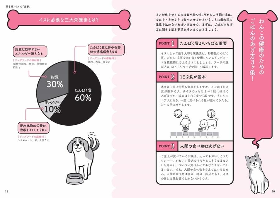 20210613_イヌのカラダにいいこと事典2.jpg