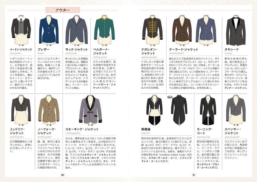 20210613_ファッションパーツ図鑑2.jpg