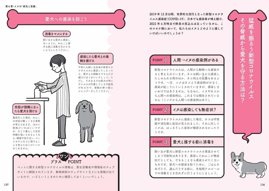 20210613_イヌのカラダにいいこと事典3.jpg